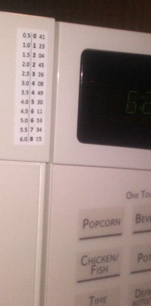 Photo of microwave oven wattage conversion sticker